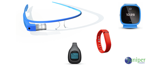 Mobile Smart Wearable Devices